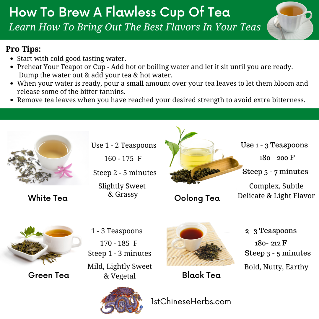 how to brew tea, how long to brew green tea, how long to brew black tea, how long to brew oolong tea, how long to brew white tea, green tea taste, black tea taste, white tea taste, oolong tea taste