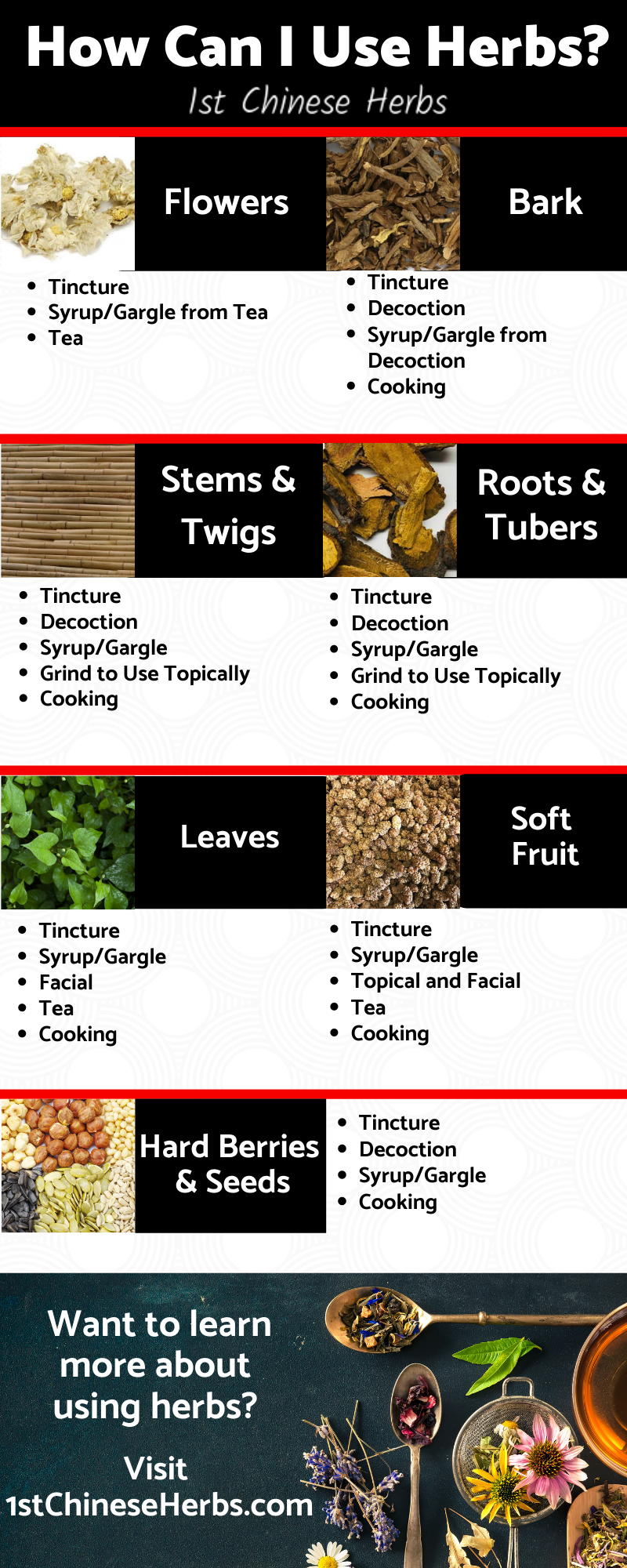how to use herbs, how to use dried herbs, how to use seeds, how to use hard berries, how to use soft berries, how to use herbal leaves, how to use bark for herbs, how to use stems for herbs, how to use roots for herbs how to use tubers for herbs, how to use herbal rhizomes