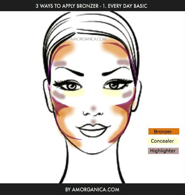 How to apply bronzer by amorganica.com 1