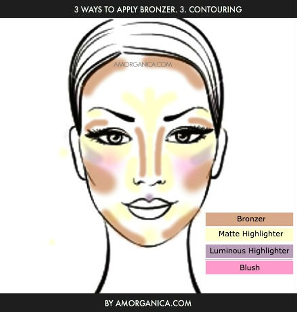 How to apply bronzer by amorganica.com 3