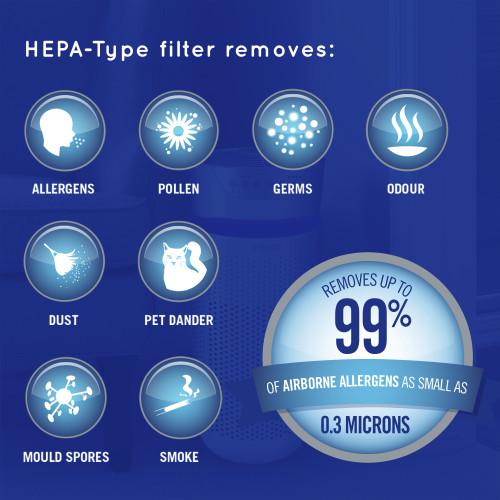 HoMedics 5 in 1 TotalClean™ AP-T20 Small Luftreiniger - Mit UV-C-Technologie zur Beseitigung von Keimen, Bakterien und Viren