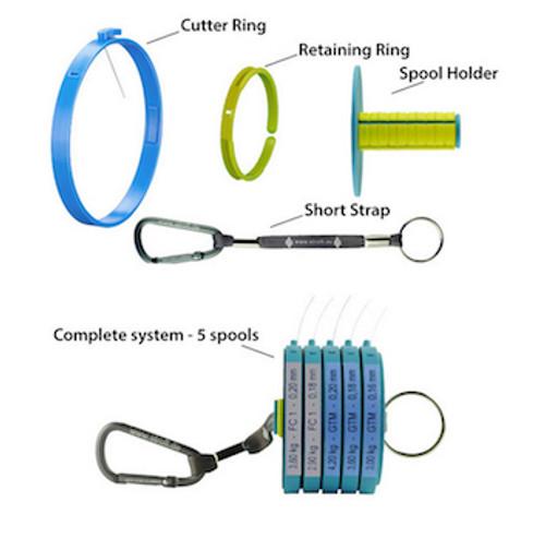 Stroft cutter system
