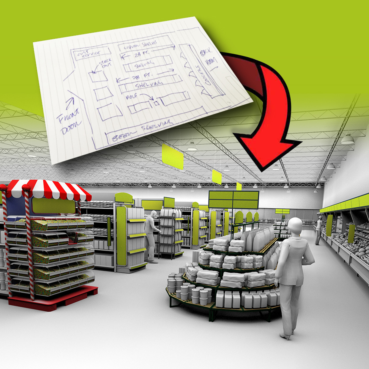 Free Grocery Store Layout Design Dgs Retail
