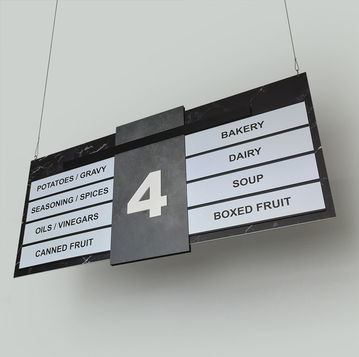 hot trends in retail aisle sign