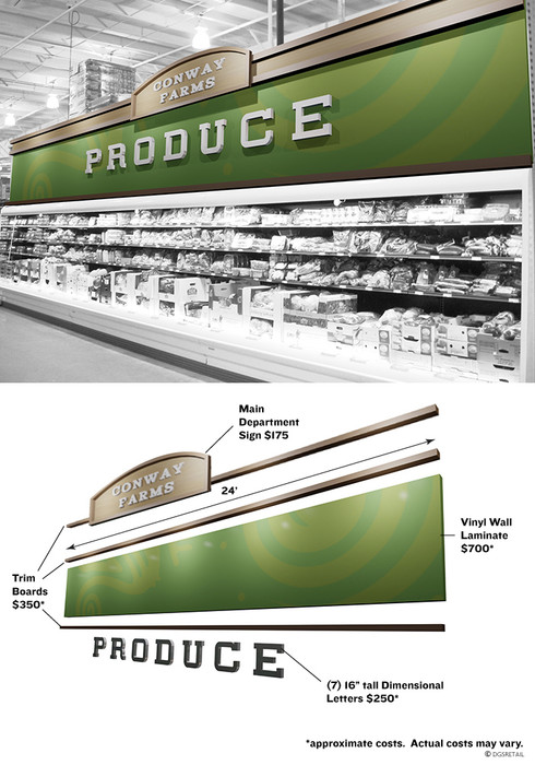 Produce Sign for Grocery Stores