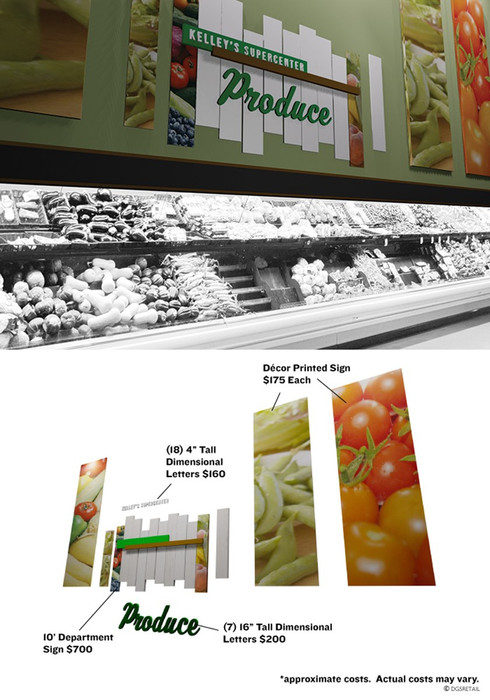 Signs for produce displays, including price details.