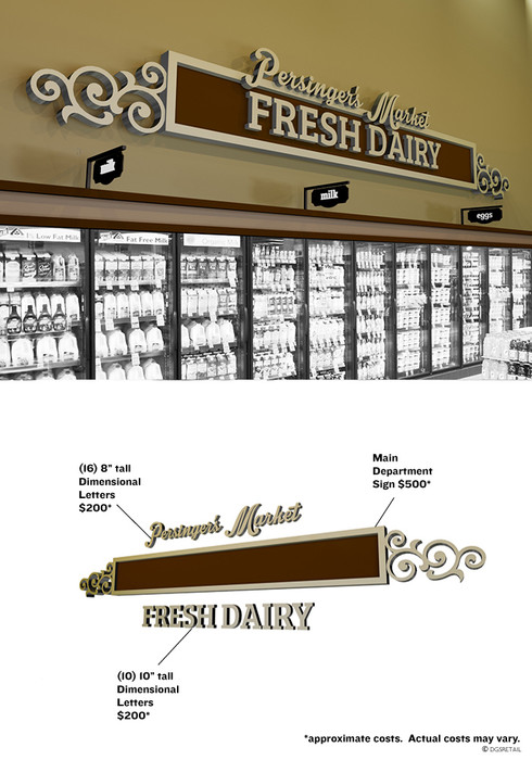 grocery store signs, dairy signage
