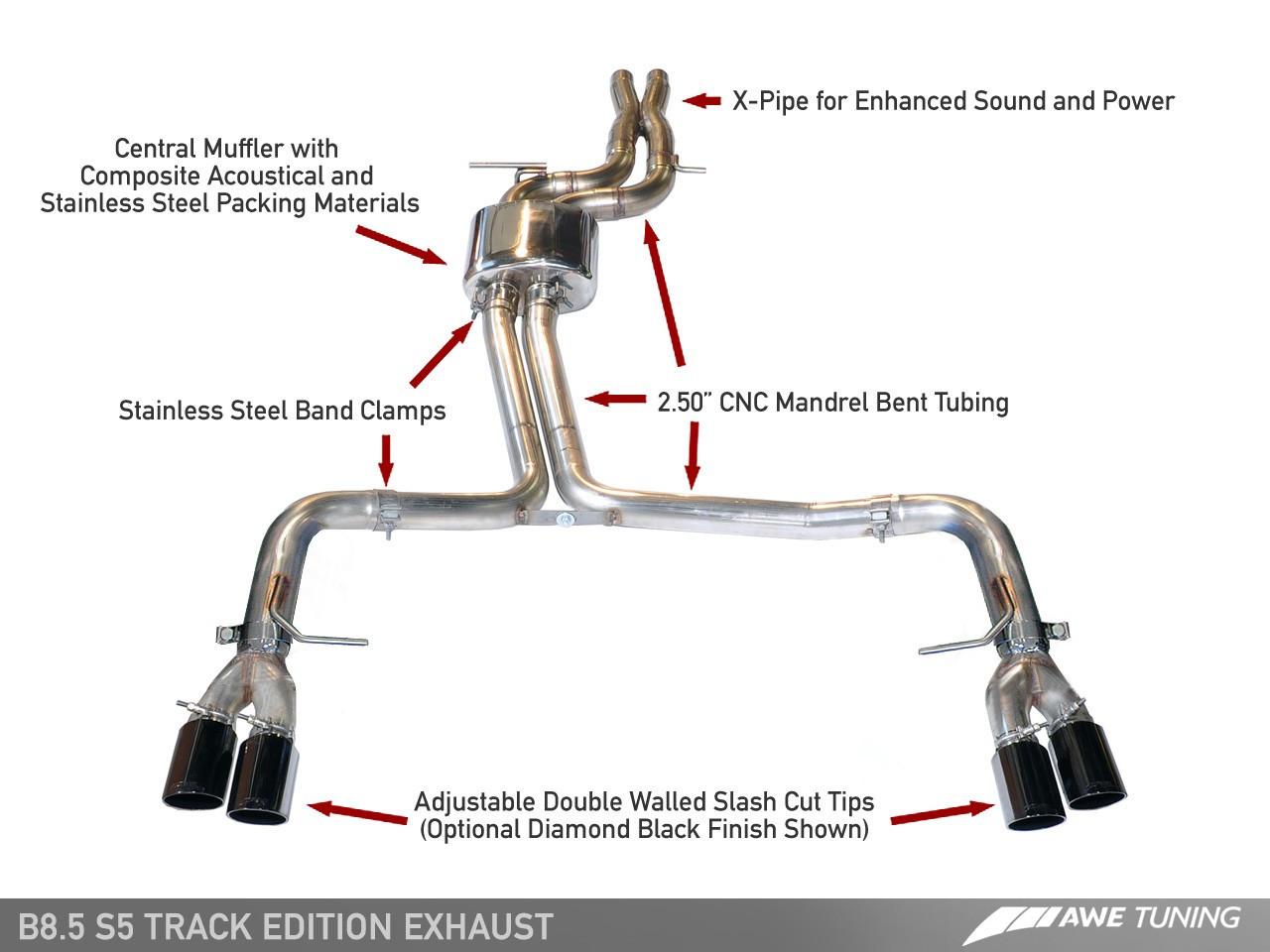 AWE Tuning Audi S5 3.0TFSI Track Edition Exhaust