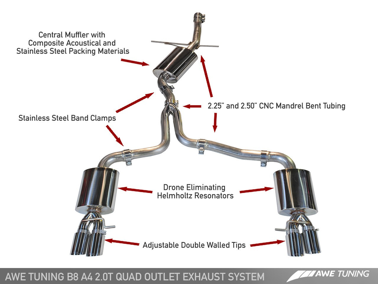 AWE Tuning A4 B8.5 2.0TFSI Touring Edition Exhaust - Quad Tailpipes