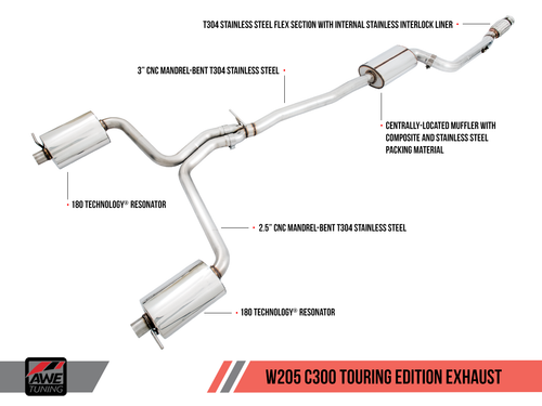 AWE Tuning Mercedes-Benz W205 C300 Touring Edition Exhaust