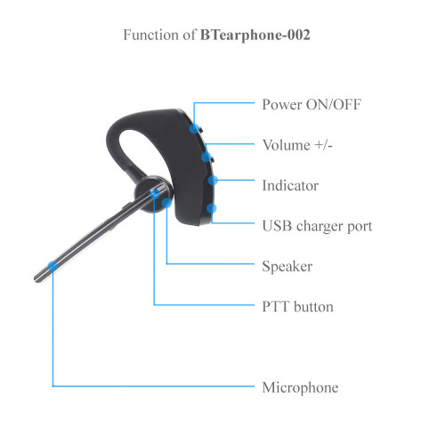 Bluetooth Style Earpiece for Anytone AT-D878UV-PLUS