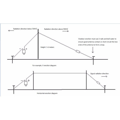 Full Band 1.5-30mhz HF Long Wire Antenna by BG7PNV