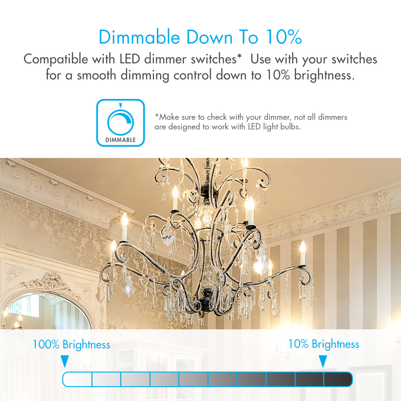 4W Dimmable LED Candelabra Bulb 2700K (Soft White)