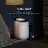 Sorbi Mini Air Dehumidifier