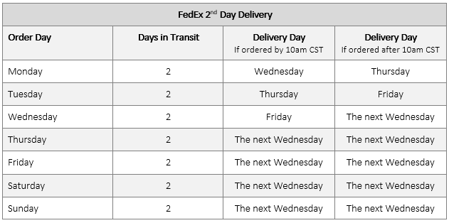 fedex-2nd-day-shipping-table.png