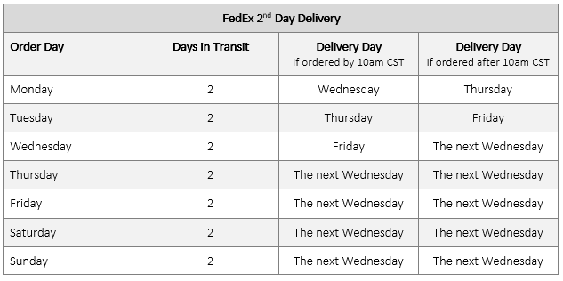 fedex-2nd-day-table.png