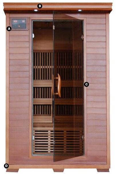 HeatWave HeatWave Yukon 2 Person FAR Infrared Carbon Fiber Cedar Sauna