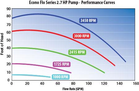 econo-vsa-curve.jpg