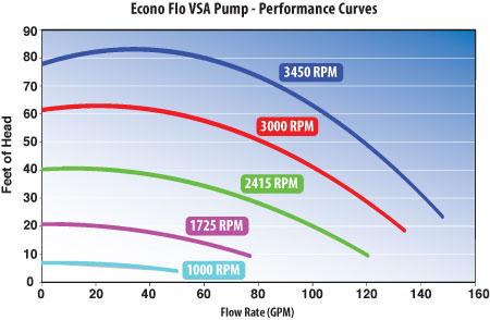 vsa-curve.jpg