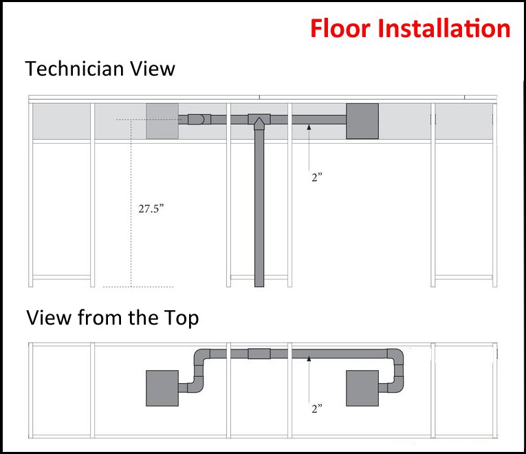 NM906 Floor Installation of air vent system