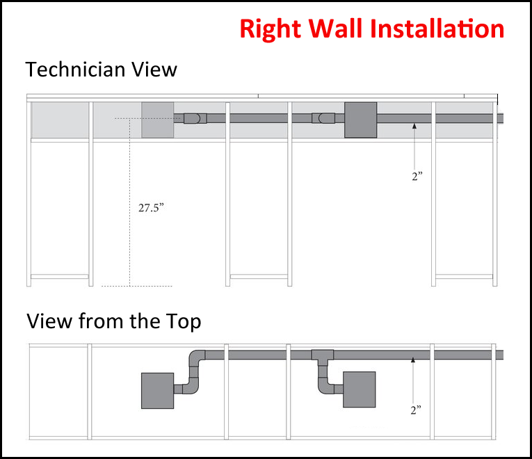 NM906 Right Side Installation of air vent system