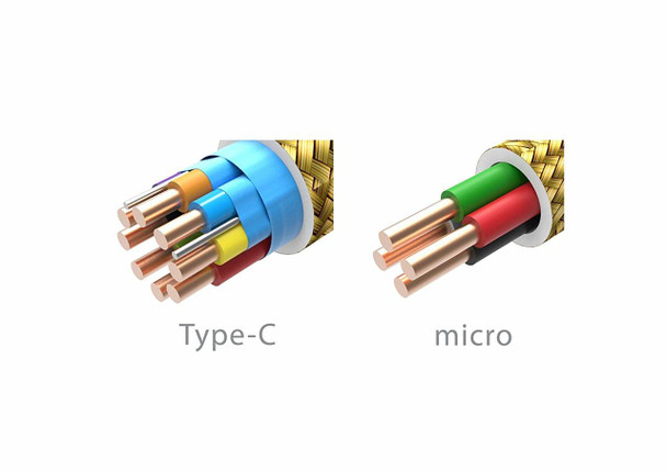 iFi Audio Cable OTG Micro USB