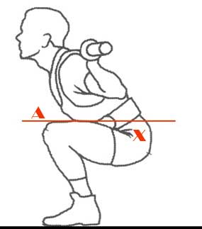 So You Want To Squat Big?