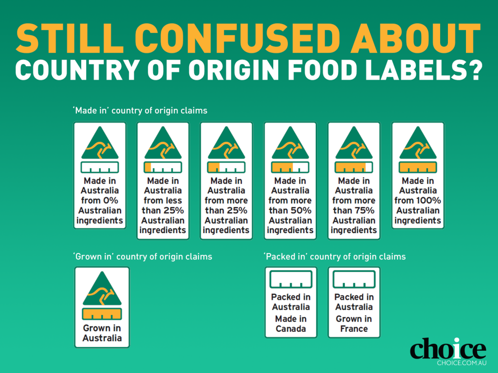 All you need to know about new Country of Origin labelling