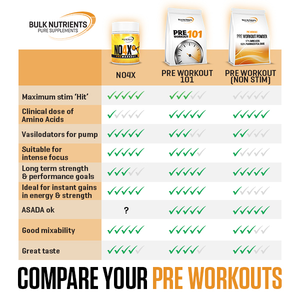 Which Pre Workout do I choose?