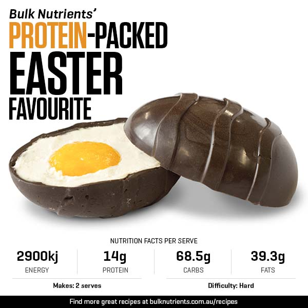 A Protein-Packed Easter Favourite