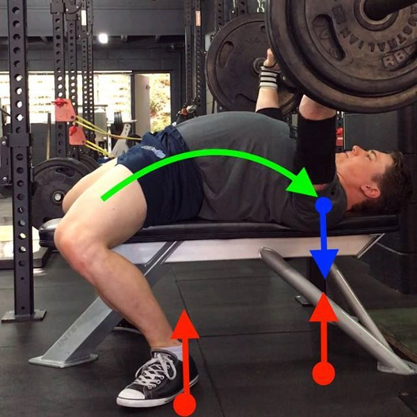 Why leg drive is vital to hit bench press PBs