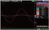 Graphtec GL980 APS software charting.