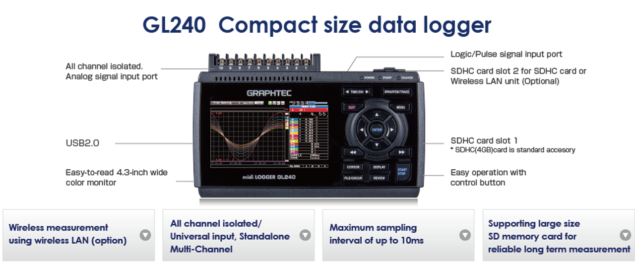 Graphtec GL240 features.