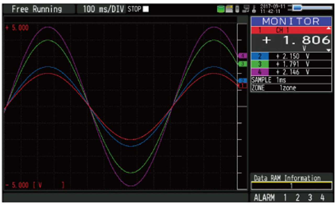 Graphtec GL2000 display chart.