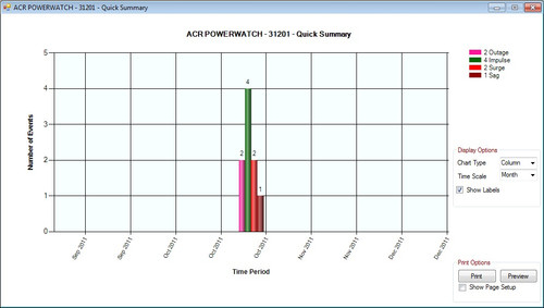 ACR Systems EventReader software summary.