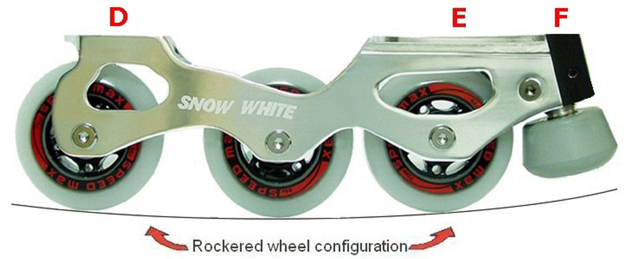 D. Semicircular rear platform helps you locate the correct heel position easily. When the two arcs match, your boot has reached its optimum mounting position.  E. The three-dimensional front flange arches upward for a perfect match with the front boot sole, so the skater's boot is in complete contact with the frame.  The Snow White® front flange is compatible with most figure skating boots on the market.  F. The black anodized alloy toe stop block helps to set you toe stops at an ideal position performing all toe-assist jumps.  It locks the toe stop firmly and precisely so the toe stops don't have any rotary movement.