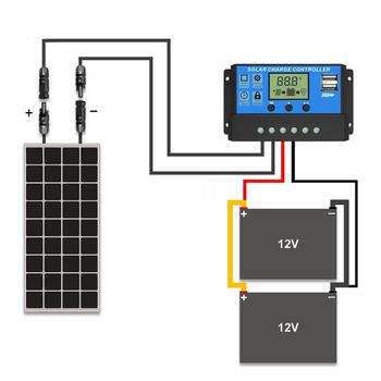 Basic Panther 12V Camper Van Off-Grid Solar Panel Package - 100 Watt
