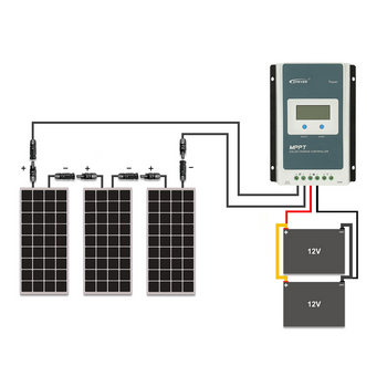 Premium Panther 12V Camper Van Off-Grid Solar Panel Package - 300 Watt