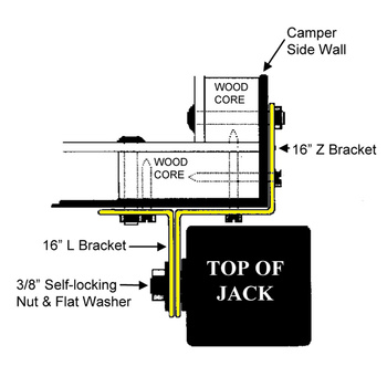 Happijac 518000 Camper Jack Corner Mounting Bracket Kit - White