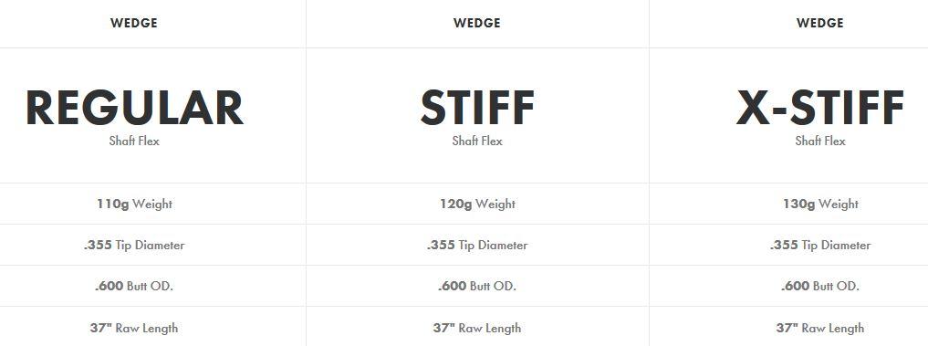 kbs-custom-wedge-spec-sheet.jpg