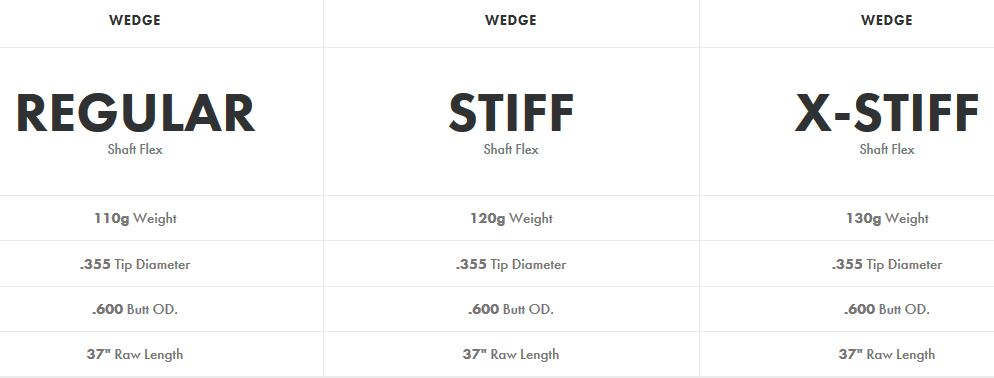 kbs-wedge-shafts-spec-sheet.jpg