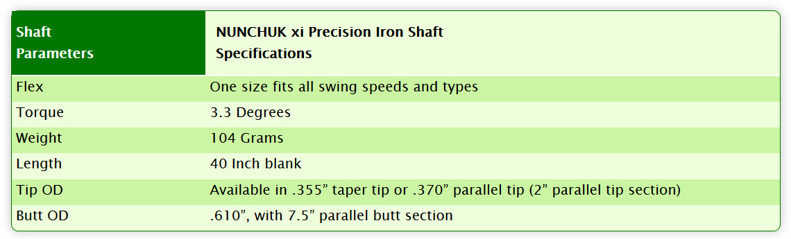 NUNCHUK Iron Shaft Spec Sheet