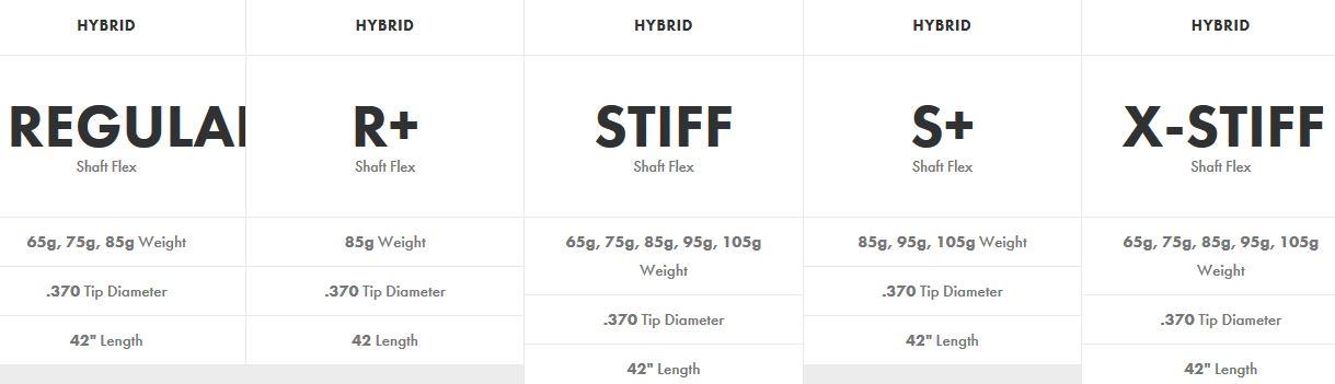tour-graphite-hybrid-prototype-shafts-spec-sheet.jpg