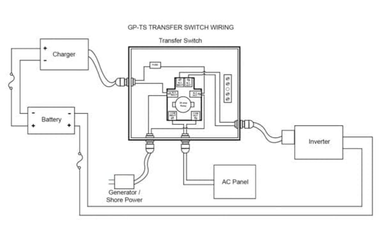 ats301 wiring diagram go power rv automatic transfer switch  prewired  30a arizona rv  go power rv automatic transfer switch