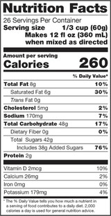 ngredients: Sugar, Semisweet Chocolate Chips [Sugar, Unsweetened Chocolate, Cocoa Butter, Dextrose, and Soy Lecithin (Emulsifier)], Coconut Oil, Maltodextrin, Milk, Matcha Green Tea. Contains Less than 2% of the Following: Cream Nonfat Milk, Whey, Xanthan Gum, Sodium Caseinate, Natural Flavors, Salt, Silicon Dioxide (Anticaking Agent), Mono and Diglycerides, Dipotassium Phosphate, Chlorella Powder, Soy Lecithin (Emulsifier).