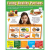 Carson Dellosa CD-414083 Eating Healthy Portions Chartlet