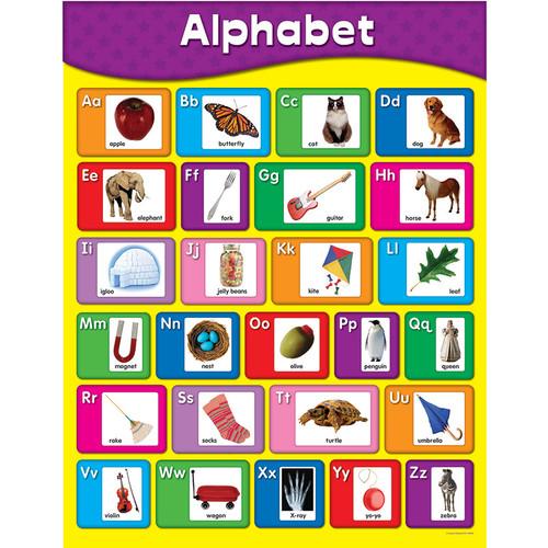 Carson Dellosa CD-114058 Chartlets Alphabet