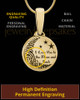 Solid 14k Gold to the Moon and Back Thumbprint Pendant