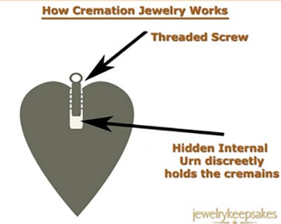 how-cremation-jewelry-works-jk.jpg