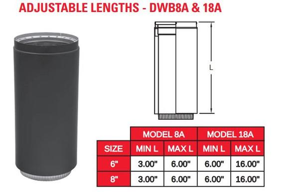 "DOUBLE WALL BLACK 6"" X 18"" ADJ LENGTH  6DWB18A"